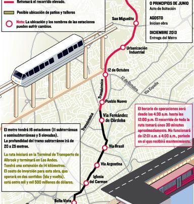 metro_1._linie.jpg